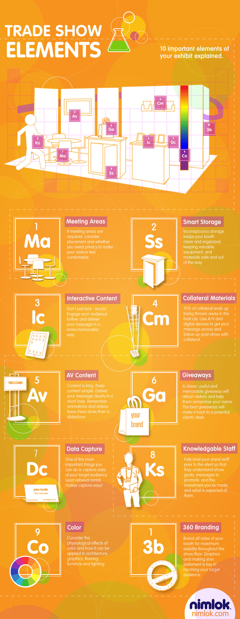 trade show display elements infographic